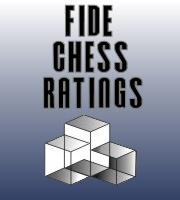 Рейтинг-лист ФИДЕ